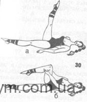 Вправи для ніг